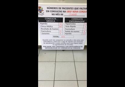 Prefeitura de Cerquilho lança campanha para conscientização