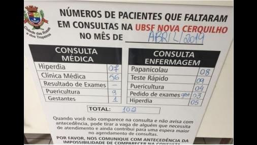 Prefeitura chama atenção para o excesso de faltas em exames